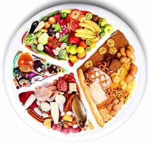 Топ-5 модных диет