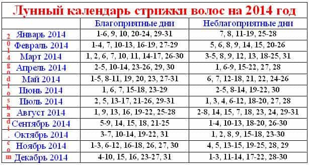 Лунный календарь стрижек 2014