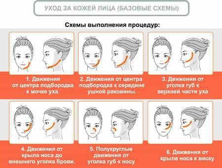 схема выполнения массажа